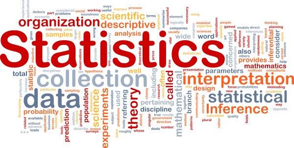 Matemática para Ciência de Dados